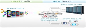 zend-solutions-for-mobile-diagram-723x477px